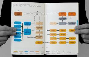 Contact sheet image 6 of Duke Marine Lab Master Plan