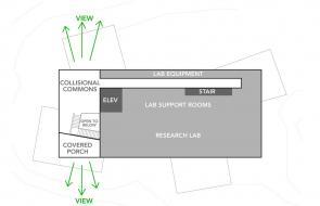 Contact sheet image 6 of Duke University Marine Laboratory