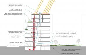 Contact sheet image 7 of Pratt Graduate Housing