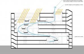 Contact sheet image 9 of Pratt Graduate Housing